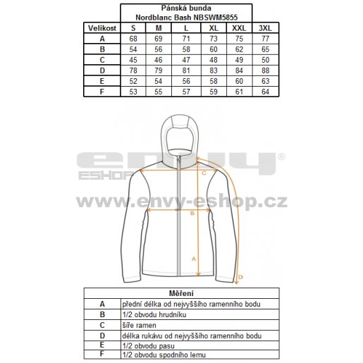 Pánská softshellová bunda NORDBLANC BASH NBWSM5855 ZELENÁ