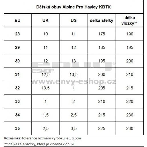 Dětské zimní boty ALPINE PRO HAYLEY KBTK154 ČERNÁ