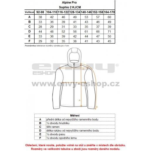 Dětská zimní bunda ALPINE PRO SOPHIO 2 KJCM104 MODRÁ